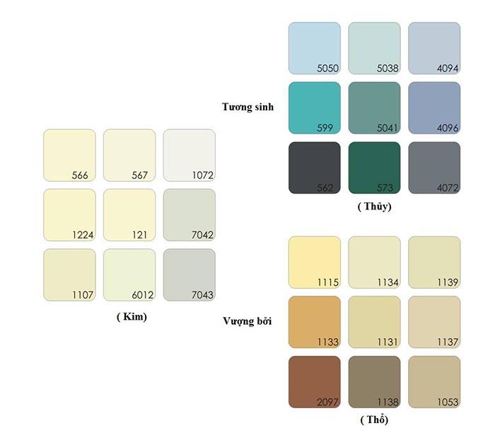 Màu sơn nhà hợp phong thủy người mệnh Kim - Kiến Thức Sơn Nước